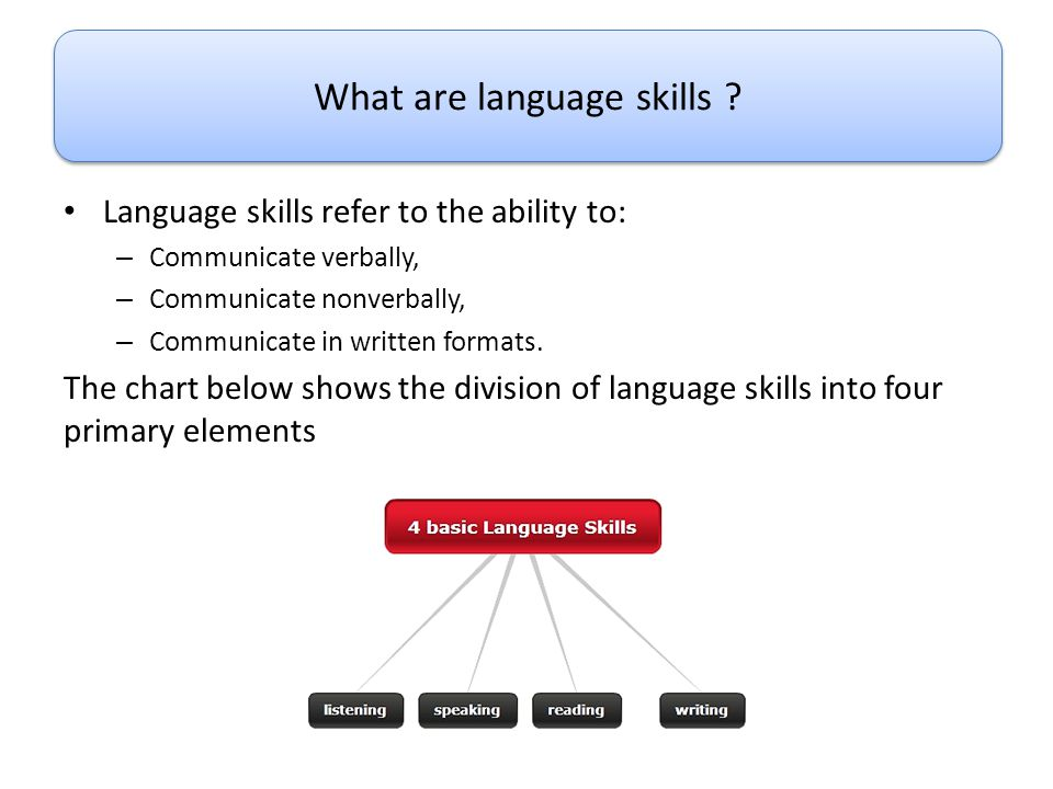 Language skills refer to the ability to: – Communicate verbally, – Communicate nonverbally, – Communicate in written formats. The chart below shows th