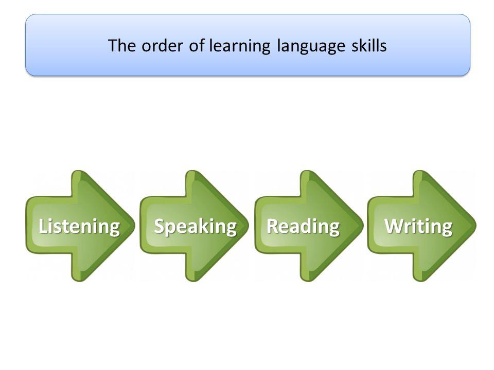 Listening Speaking Reading Writing Listening Speaking Reading Writing The order of learning language skills