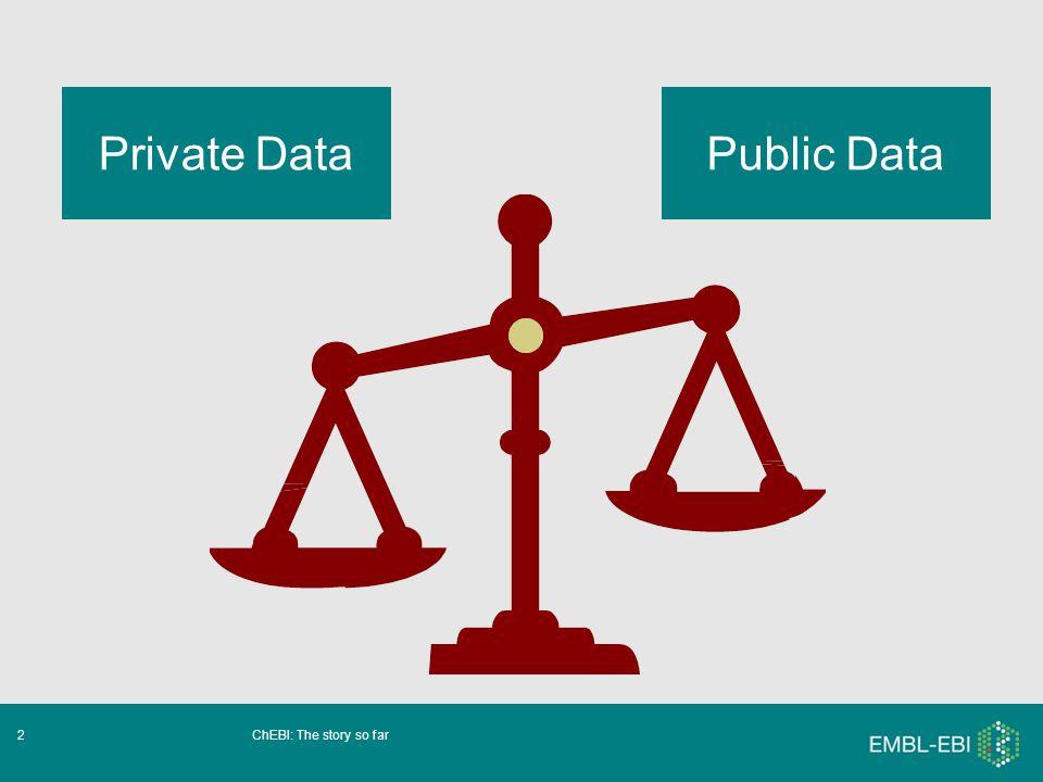 2 Private DataPublic Data
