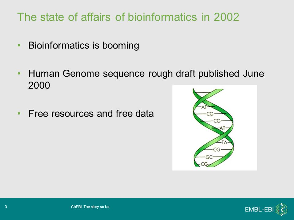ChEBI: The story so far3 The state of affairs of bioinformatics in 2002 Bioinformatics is booming Human Genome sequence rough draft published June 2000 Free resources and free data