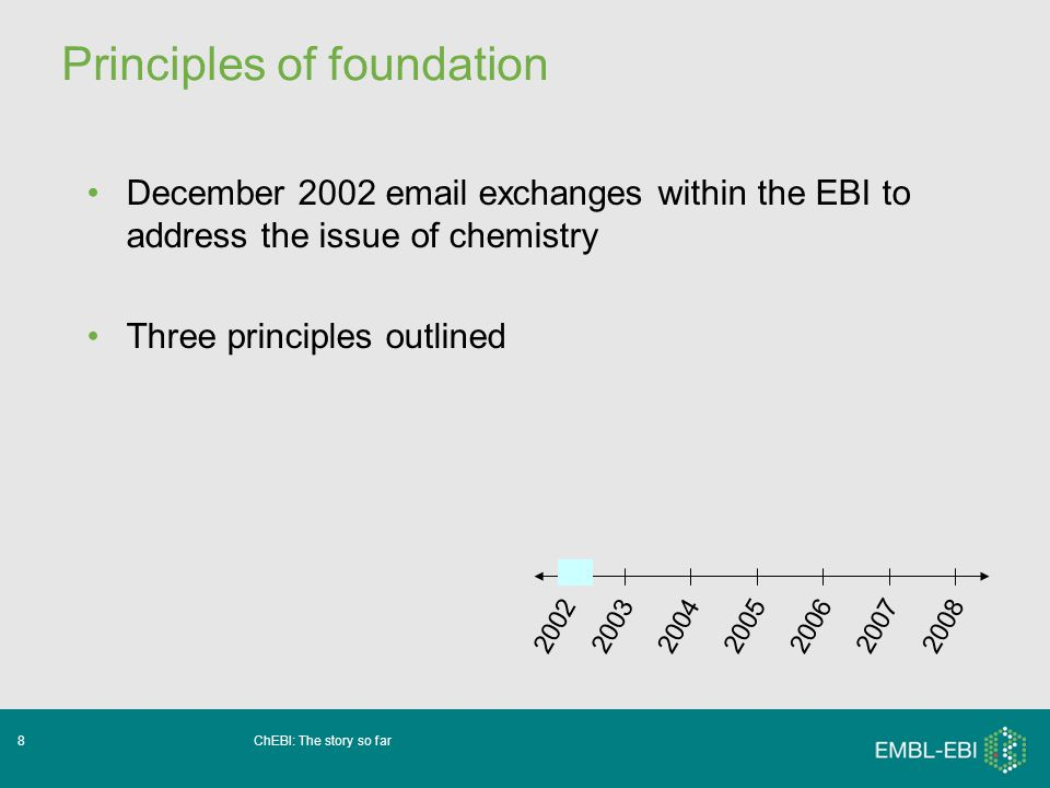ChEBI: The story so far8 Principles of foundation December 2002 email exchanges within the EBI to address the issue of chemistry Three principles outlined 2002200320042005200620072008