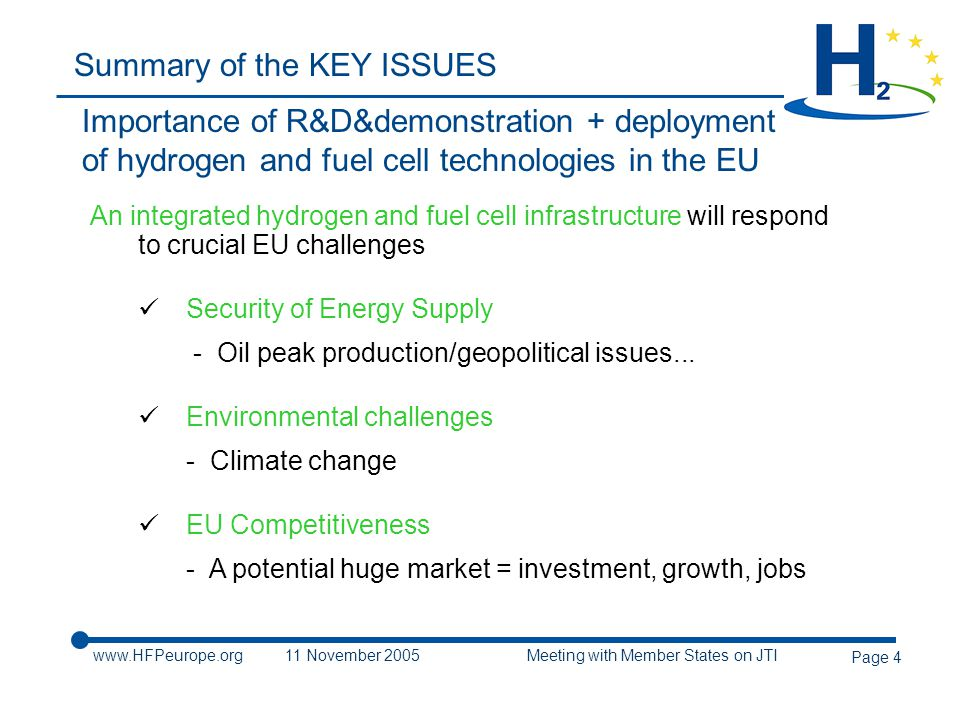 www.HFPeurope.org11 November 2005 Meeting with Member States on JTI Page 5 Summary of the KEY ISSUES Paradigm shift in how energy is produced and used Scale of the effort in terms of R&D&demonstration + deployment infrastructure planning value chain development market creation...