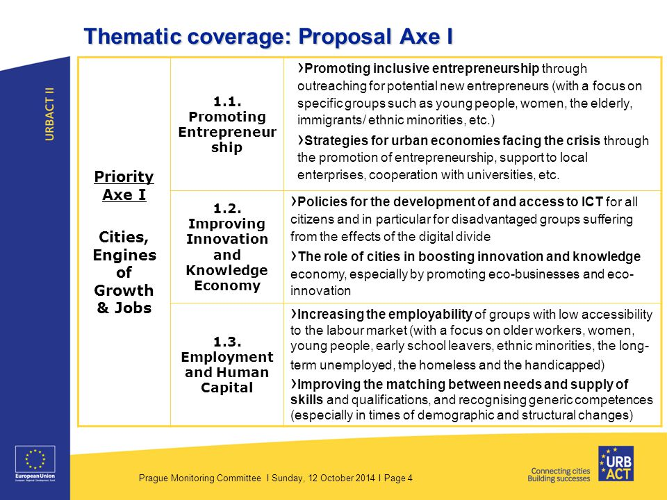 Prague Monitoring Committee I Sunday, 12 October 2014 I Page 4 Priority Axe I Cities, Engines of Growth & Jobs 1.1.