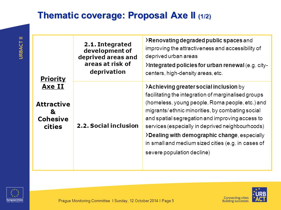 Prague Monitoring Committee I Sunday, 12 October 2014 I Page 5 Priority Axe II Attractive & Cohesive cities 2.1. Integrated development of deprived ar