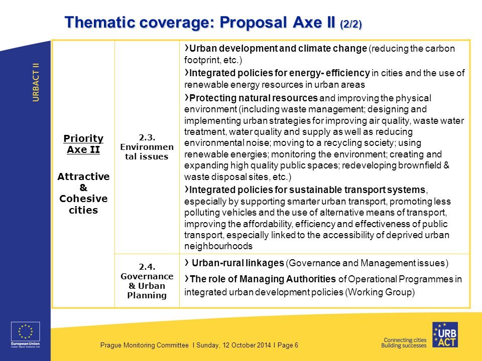 Prague Monitoring Committee I Sunday, 12 October 2014 I Page 6 Priority Axe II Attractive & Cohesive cities 2.3. Environmen tal issues › Urban develop