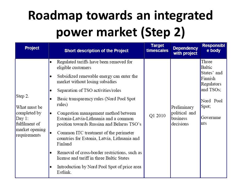 Roadmap towards an integrated power market (Step 2)