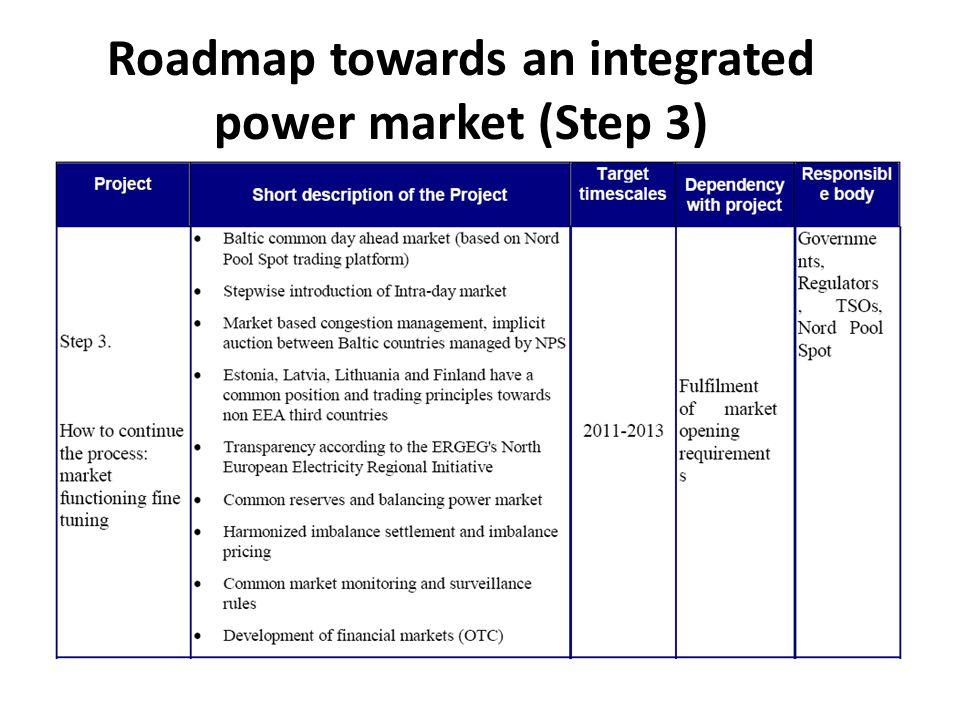 Roadmap towards an integrated power market (Step 3)