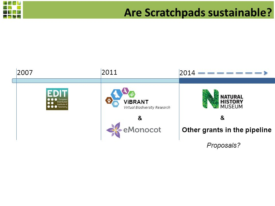 Are Scratchpads sustainable.