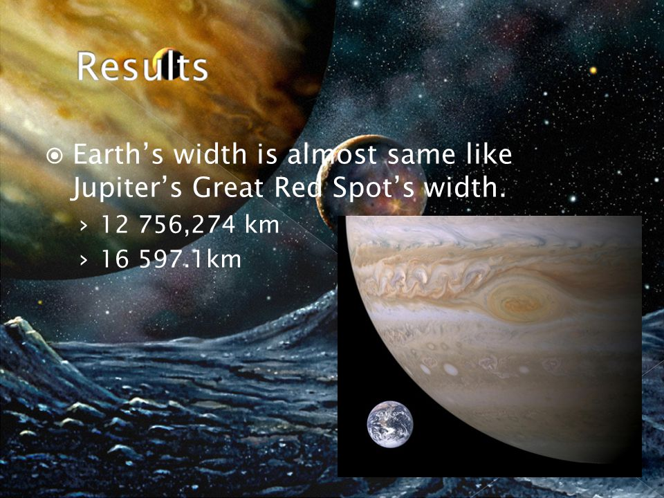  Earth's width is almost same like Jupiter's Great Red Spot's width. › 12 756,274 km › 16 597.1km