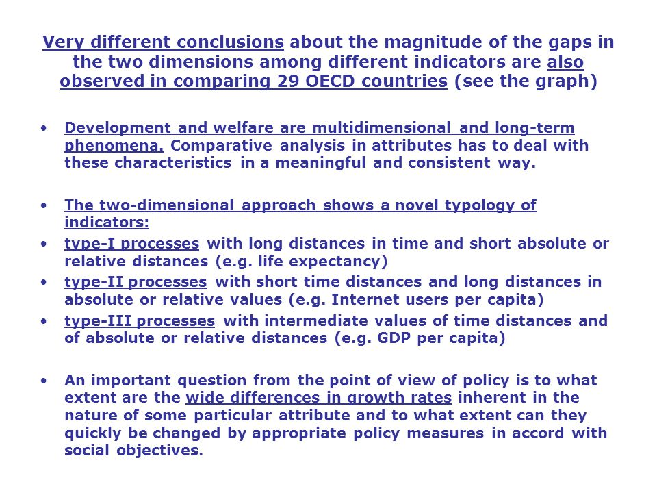 Very different conclusions about the magnitude of the gaps in the two dimensions among different indicators are also observed in comparing 29 OECD cou
