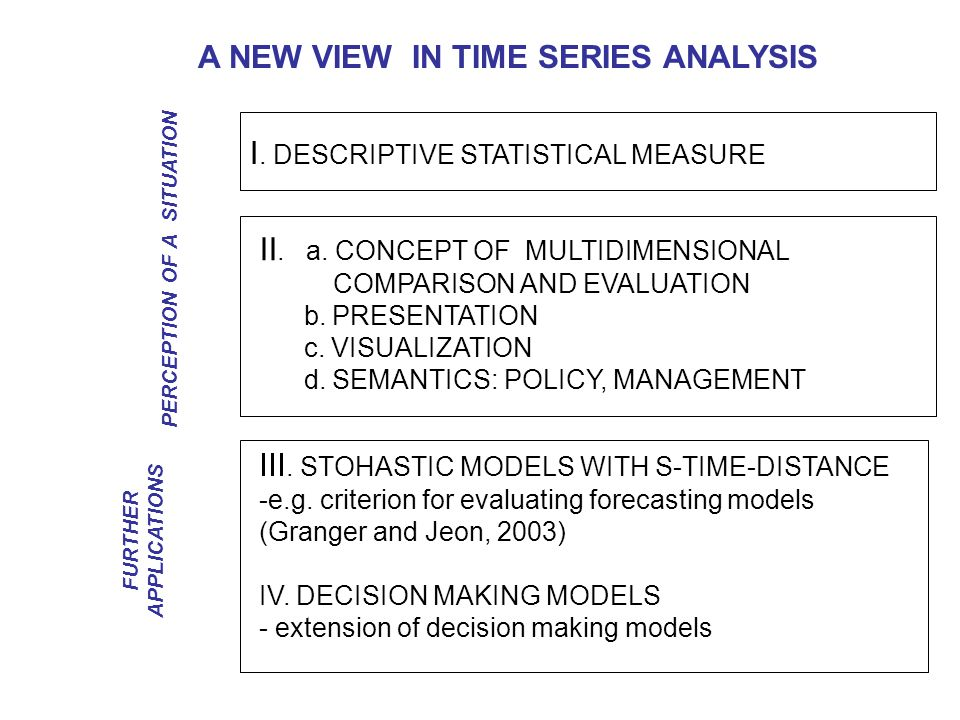 Time distance measure is intuitively understood by policy makers, managers, media and general public and is comparable across different variables, fields of concern, and units of comparison.