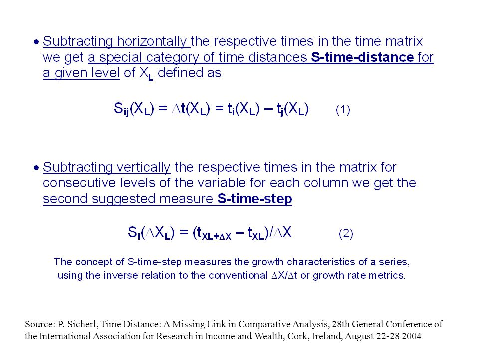 Source: P. Sicherl, Time Distance: A Missing Link in Comparative Analysis, 28th General Conference of the International Association for Research in In