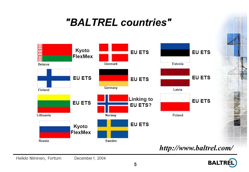 5 Heikki Niininen, FortumDecember 1, 2004 BALTREL countries Belarus Denmark Estonia Finland Germany Latvia Lithuania Norway Poland Russia Sweden http://www.baltrel.com/ EU ETS Linking to EU ETS.