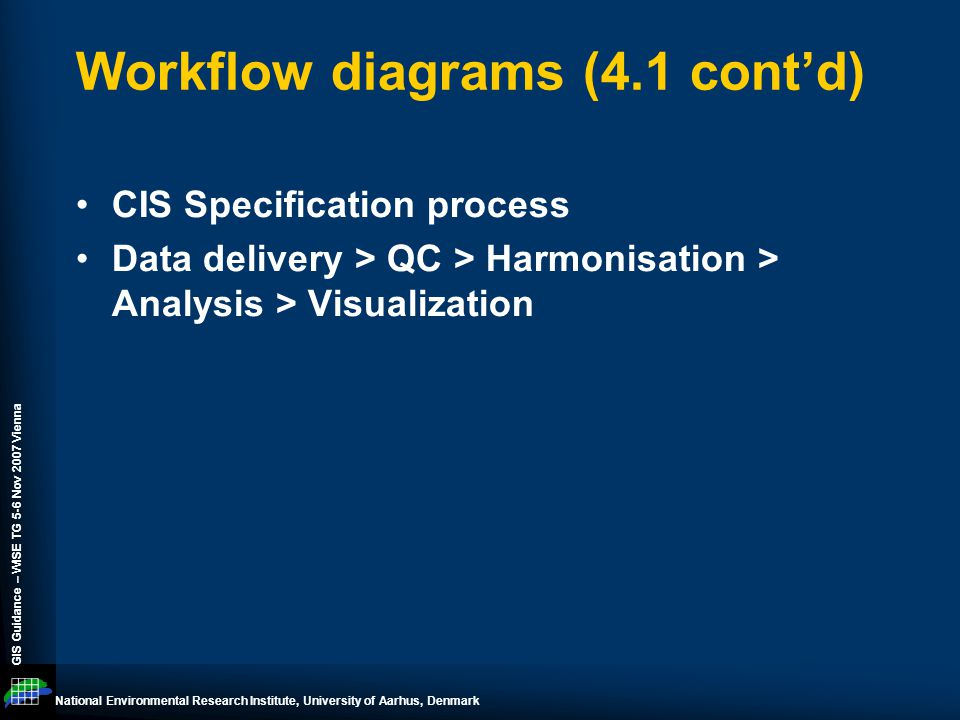 National Environmental Research Institute, University of Aarhus, Denmark GIS Guidance – WISE TG 5-6 Nov 2007 Vienna Workflow diagrams (4.1 cont'd) CIS Specification process Data delivery > QC > Harmonisation > Analysis > Visualization