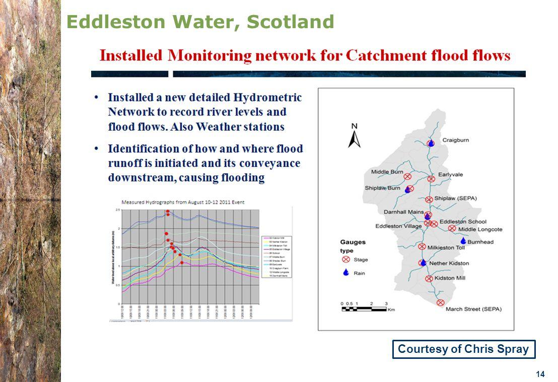 07.0330/2013/659147/SER/ENV.C1- DGENV – Brussels 22/01/14 n.amorsi@oieau.Fr 14 Eddleston Water, Scotland Courtesy of Chris Spray