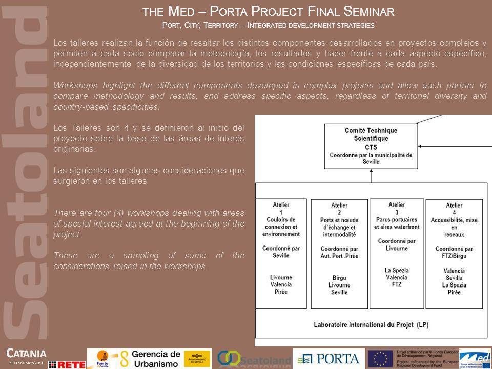 Los talleres realizan la función de resaltar los distintos componentes desarrollados en proyectos complejos y permiten a cada socio comparar la metodo
