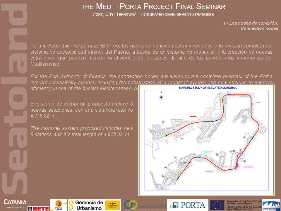 THE M ED – P ORTA P ROJECT F INAL S EMINAR P ORT, C ITY, T ERRITORY – I NTEGRATED DEVELOPMENT STRATEGIES Las relaciones entre los sistemas portuarios y el contexto urbano tienen un papel clave en los procesos de planificación.