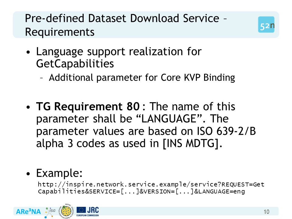 10 Pre-defined Dataset Download Service – Requirements Language support realization for GetCapabilities –Additional parameter for Core KVP Binding TG Requirement 80: The name of this parameter shall be LANGUAGE .