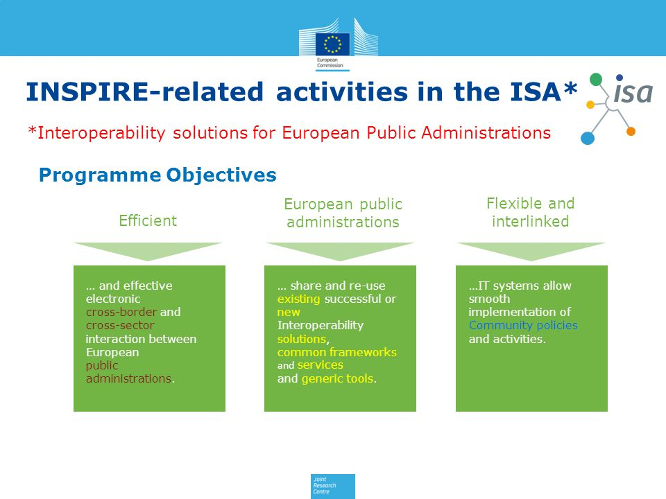 27 … and effective electronic cross-border and cross-sector interaction between European public administrations. … share and re-use existing successfu