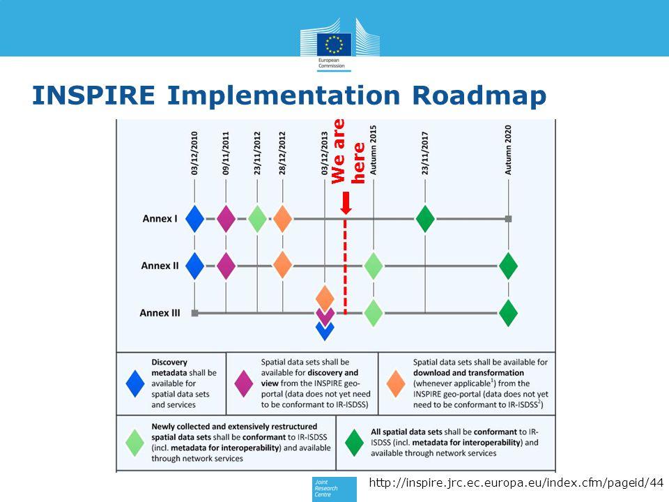INSPIRE Implementation Roadmap We are here http://inspire.jrc.ec.europa.eu/index.cfm/pageid/44