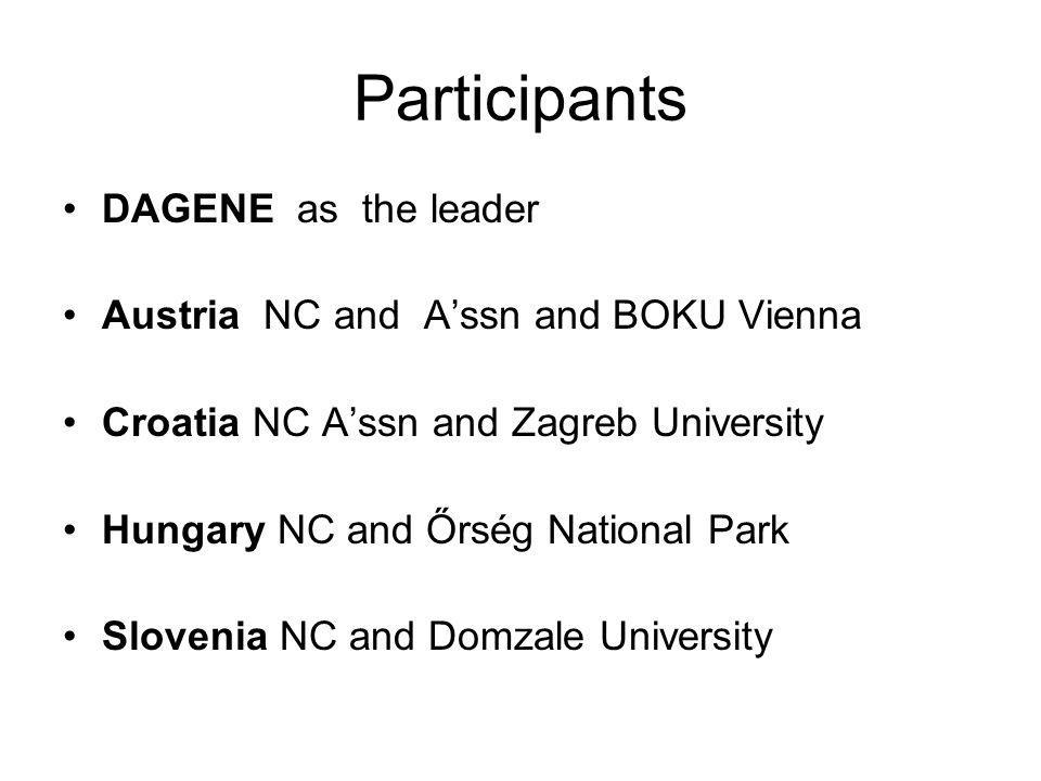 Participants DAGENE as the leader Austria NC and A'ssn and BOKU Vienna Croatia NC A'ssn and Zagreb University Hungary NC and Őrség National Park Slovenia NC and Domzale University