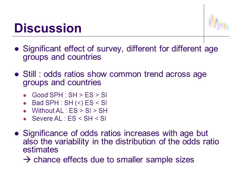 Discussion ●Possible reasons for differences between surveys : ● Different sampling designs : Sr = Simple random sampling Systrs = Systematic random sampling Stratrs = Stratified random sampling Ms = Multi-stage sampling Final sampling units: P = Persons H = Households A = Addresses T = Telephone numbers D = Dwellings But : Sampling design depends more on country than on survey  Survey design often constrained by what is available in the country