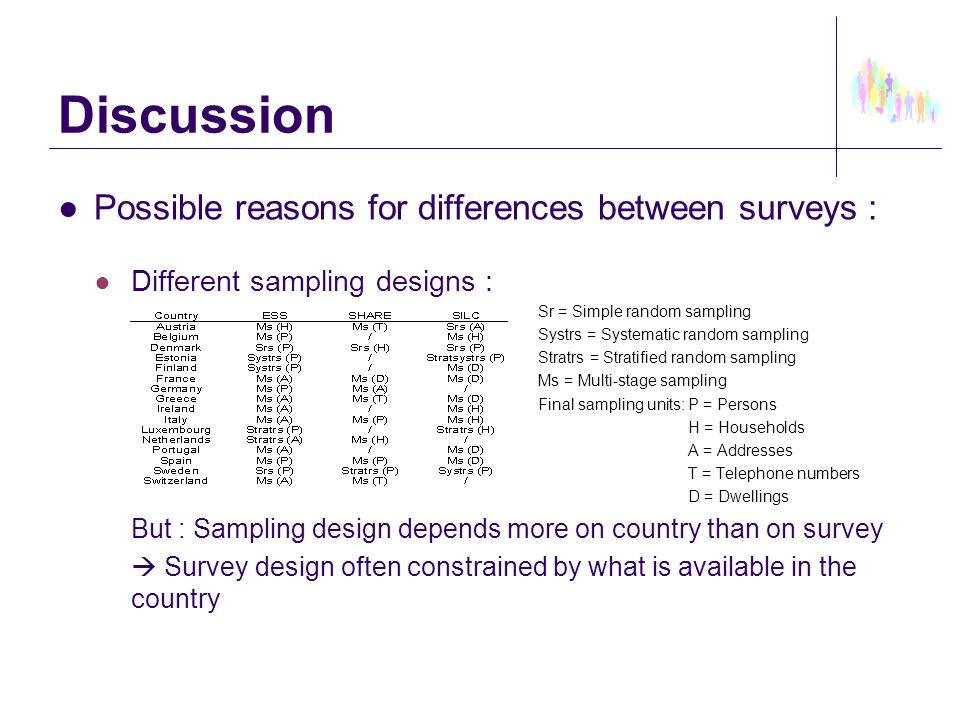 Discussion ●Possible reasons for differences between surveys : ● Different selection bias : e.g.