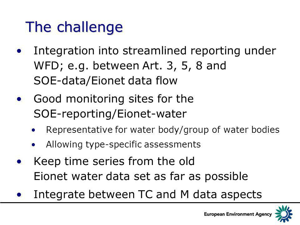 The challenge Integration into streamlined reporting under WFD; e.g.