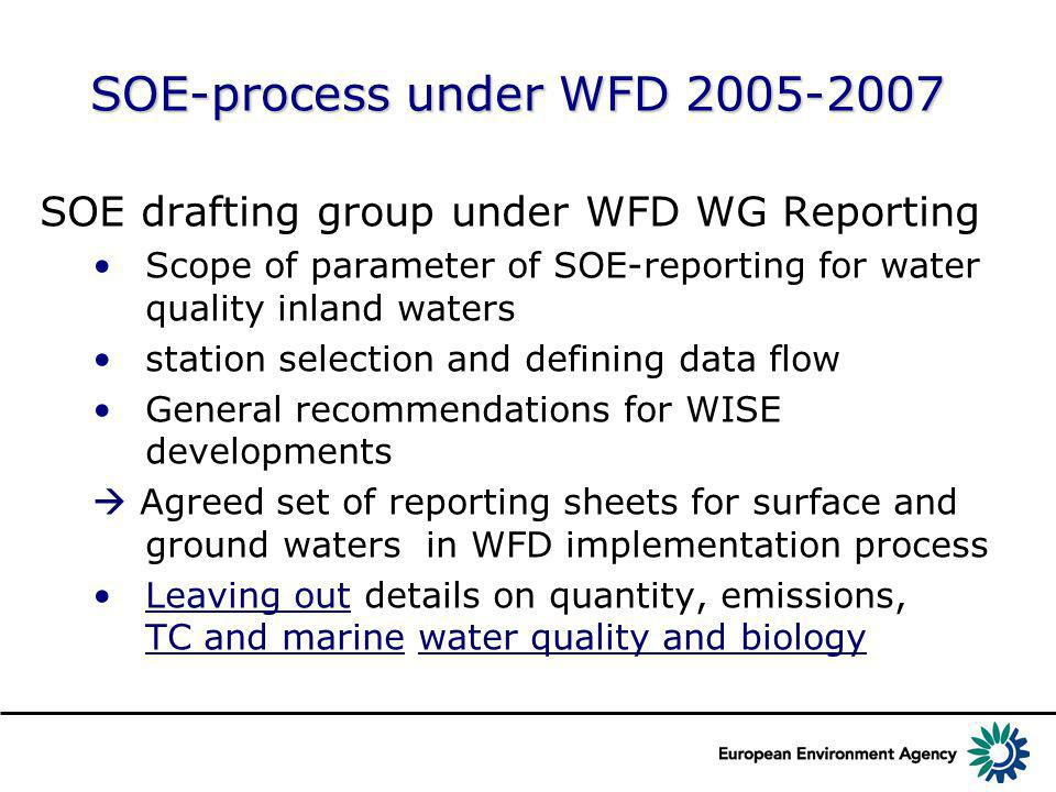 SOE-process under WFD 2005-2007 SOE drafting group under WFD WG Reporting Scope of parameter of SOE-reporting for water quality inland waters station selection and defining data flow General recommendations for WISE developments  Agreed set of reporting sheets for surface and ground waters in WFD implementation process Leaving out details on quantity, emissions, TC and marine water quality and biology