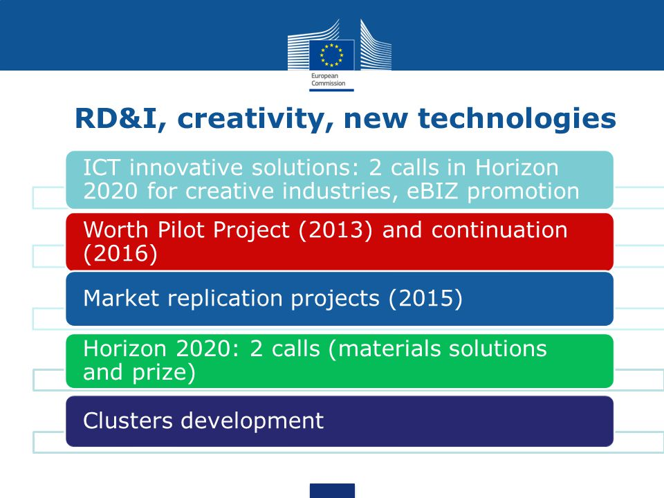 RD&I, creativity, new technologies ICT innovative solutions: 2 calls in Horizon 2020 for creative industries, eBIZ promotion Worth Pilot Project (2013