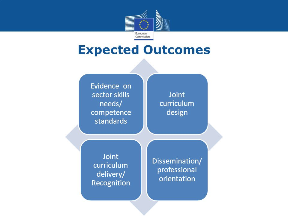 Expected Outcomes Evidence on sector skills needs/ competence standards Joint curriculum design Joint curriculum delivery/ Recognition Dissemination/ professional orientation