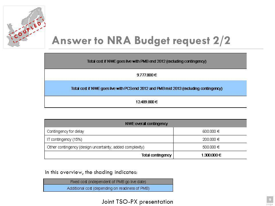 9 page 9 C O U P L E D Joint TSO-PX presentation Answer to NRA Budget request 2/2 In this overview, the shading indicates: