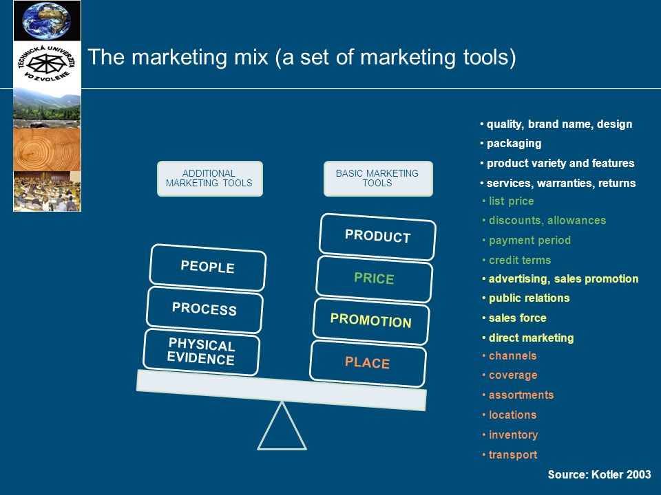The marketing mix (a set of marketing tools) Source: Kotler 2003 ADDITIONAL MARKETING TOOLS BASIC MARKETING TOOLS PLACE PROMOTION PRICE PRODUCT PHYSIC