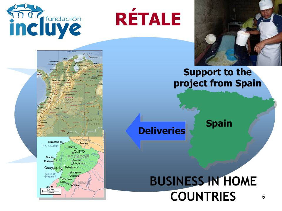 5 Deliveries Support to the project from Spain RÉTALE Spain BUSINESS IN HOME COUNTRIES