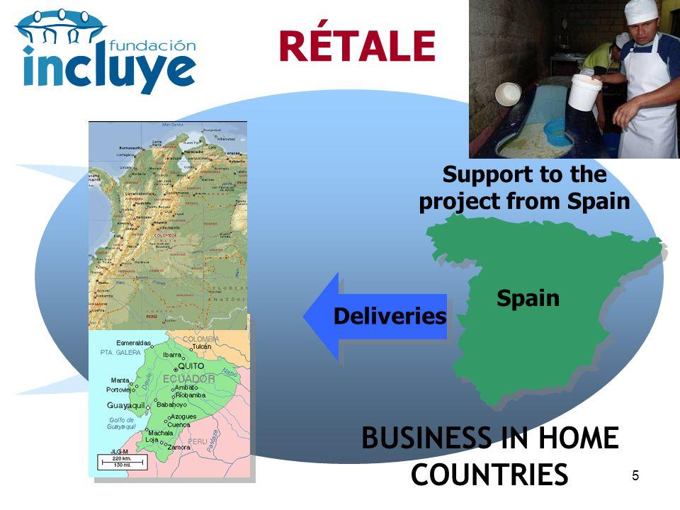 6 Self financed communities www.comunidadescaf.org