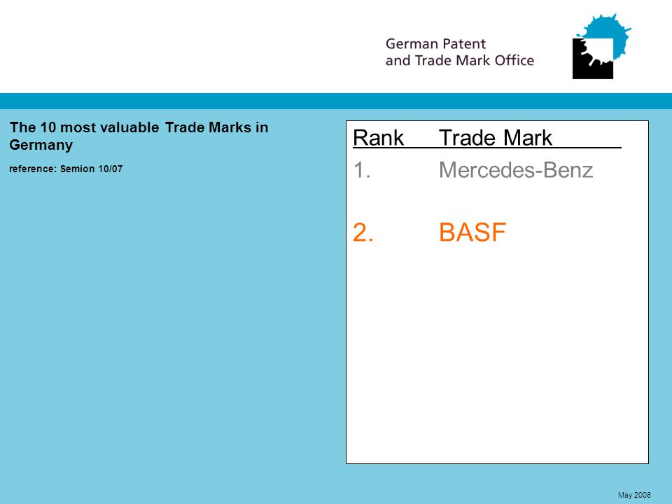 RankTrade Mark 1.Mercedes-Benz 2.BASF The 10 most valuable Trade Marks in Germany reference: Semion 10/07 May 2008