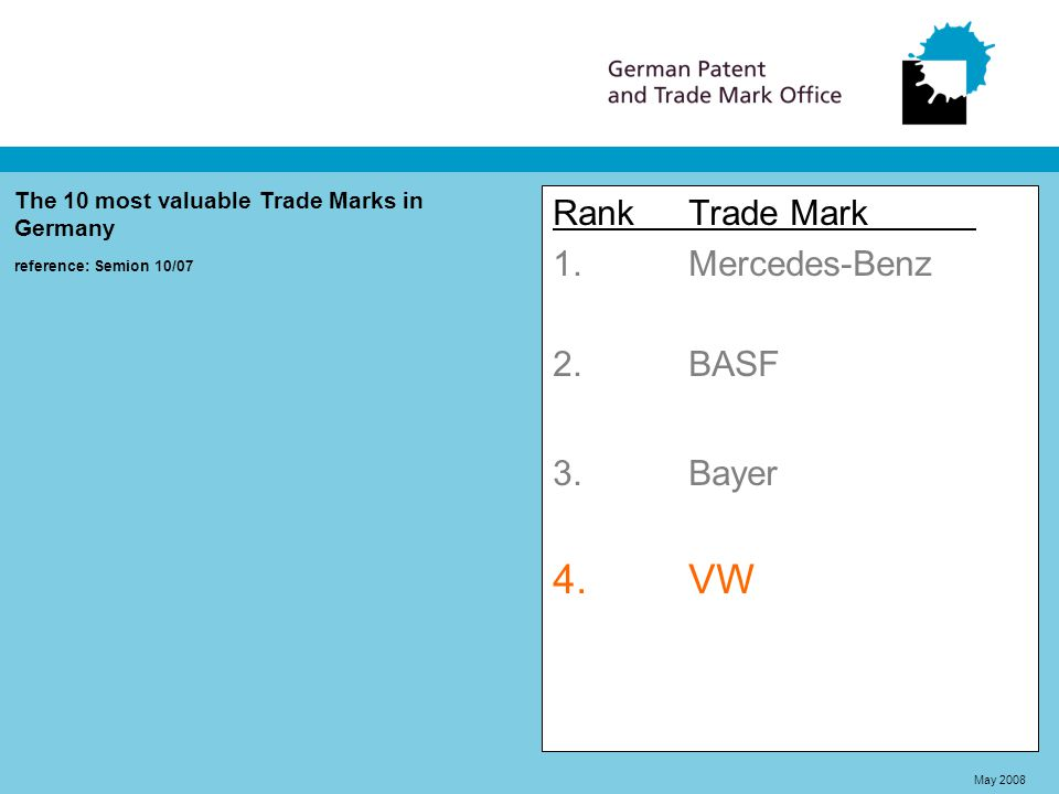 RankTrade Mark 1.Mercedes-Benz 2.BASF 3.Bayer 4.VW The 10 most valuable Trade Marks in Germany reference: Semion 10/07 May 2008