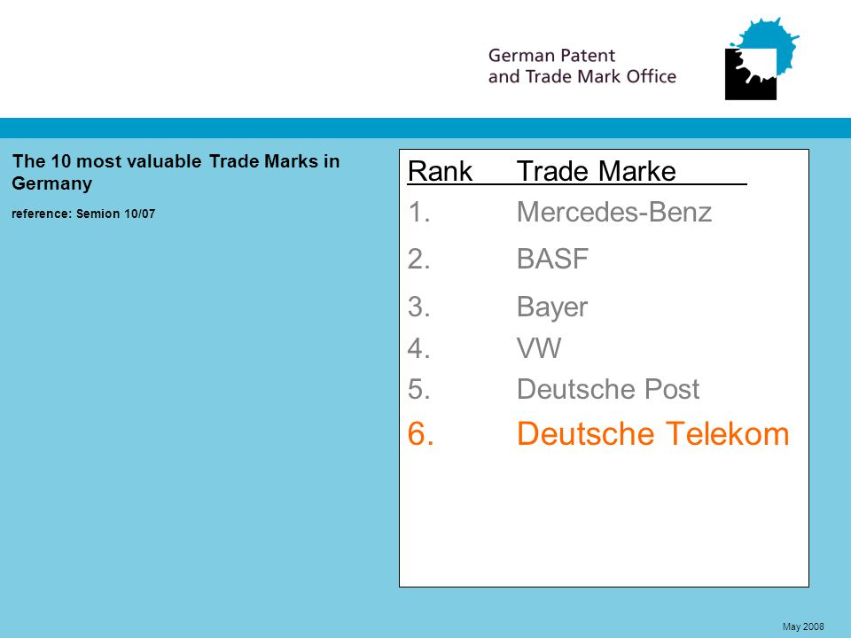 RankTrade Marke 1.Mercedes-Benz 2.BASF 3.Bayer 4.VW 5.Deutsche Post 6.Deutsche Telekom The 10 most valuable Trade Marks in Germany reference: Semion 10/07 May 2008