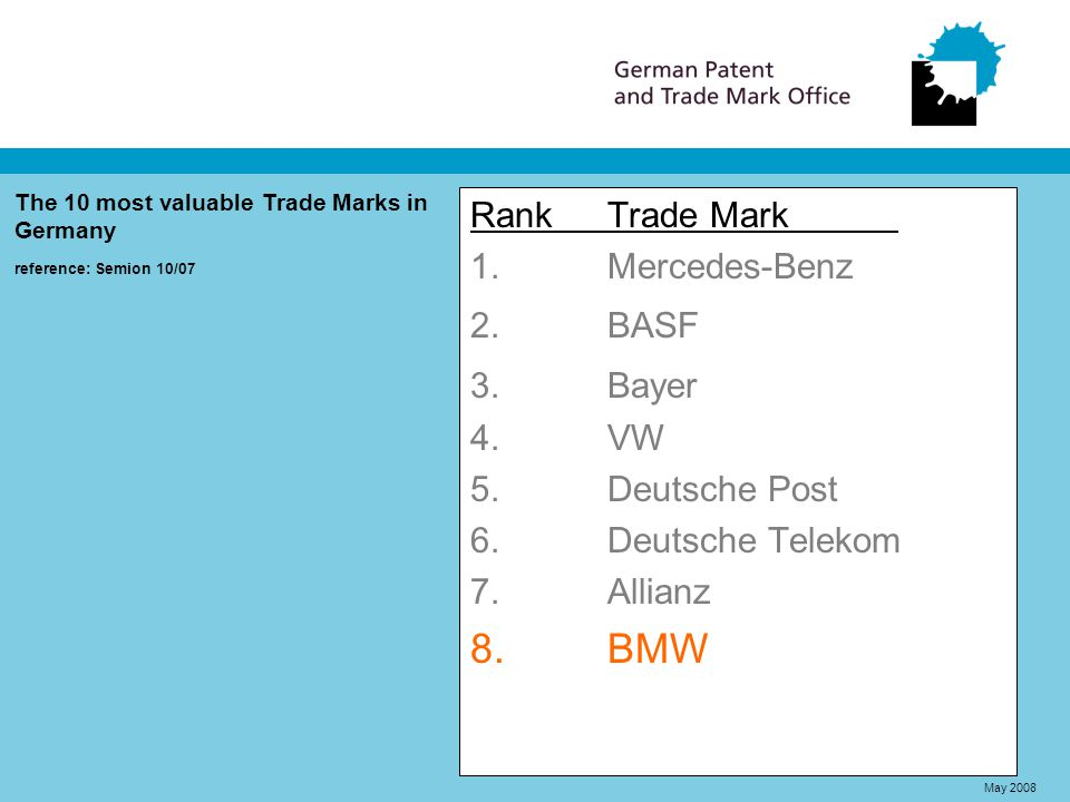 RankTrade Mark 1.Mercedes-Benz 2.BASF 3.Bayer 4.VW 5.Deutsche Post 6.Deutsche Telekom 7.Allianz 8.BMW The 10 most valuable Trade Marks in Germany reference: Semion 10/07 May 2008