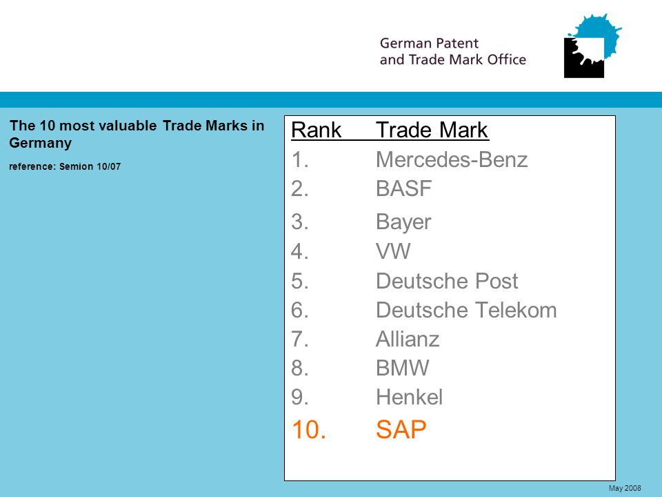 RankTrade Mark 1.Mercedes-Benz 2.BASF 3.Bayer 4.VW 5.Deutsche Post 6.Deutsche Telekom 7.Allianz 8.BMW 9.Henkel 10.SAP The 10 most valuable Trade Marks in Germany reference: Semion 10/07 May 2008