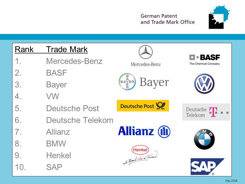 RankTrade Mark 1.Mercedes-Benz 2.BASF 3.Bayer 4.VW 5.Deutsche Post 6.Deutsche Telekom 7.Allianz 8.BMW 9.Henkel 10.SAP May 2008