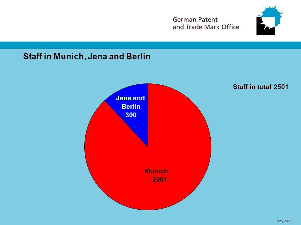 Munich 2201 Jena and Berlin 300 Staff in Munich, Jena and Berlin Staff in total 2501 May 2008