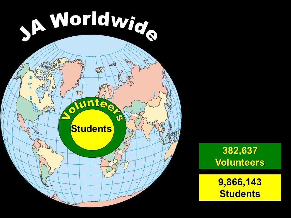9,866,143 Students 382,637Volunteers
