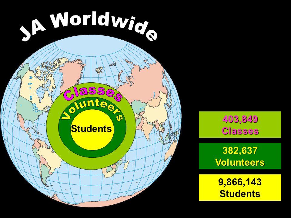 9,866,143 Students 382,637Volunteers 403,849Classes