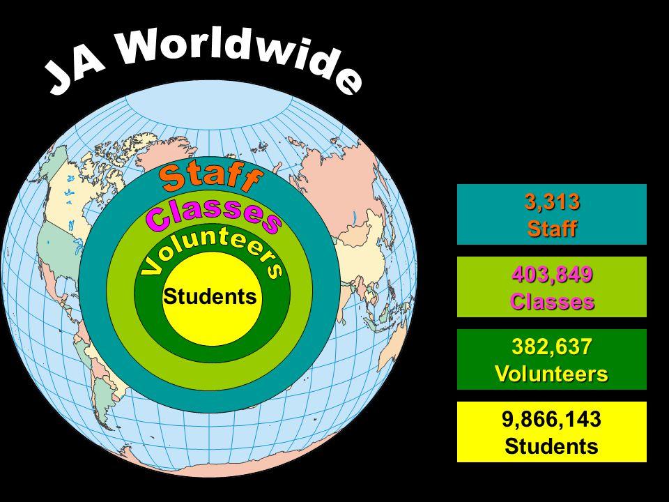 9,866,143 Students 382,637Volunteers 403,849Classes 3,313Staff