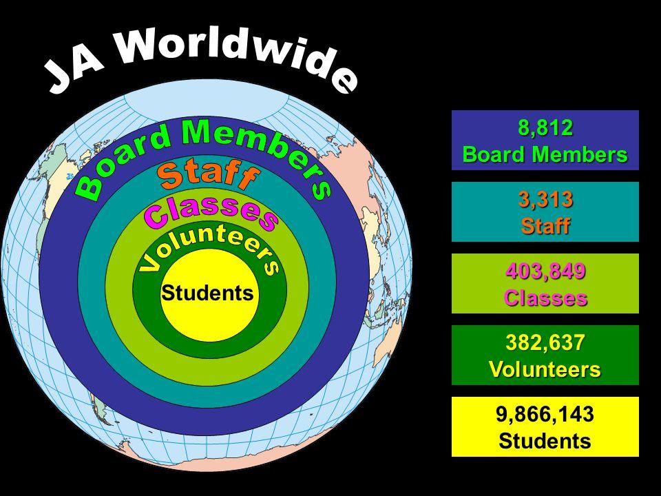 9,866,143 Students 382,637Volunteers 403,849Classes 3,313Staff 8,812 Board Members