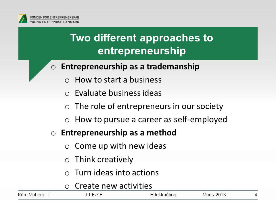 + Entrepreneurship as a Method Entrepreneurship as a Trademanship *Gender*Ethnicity *Parent * Educational background + School Engagement - Intentions -