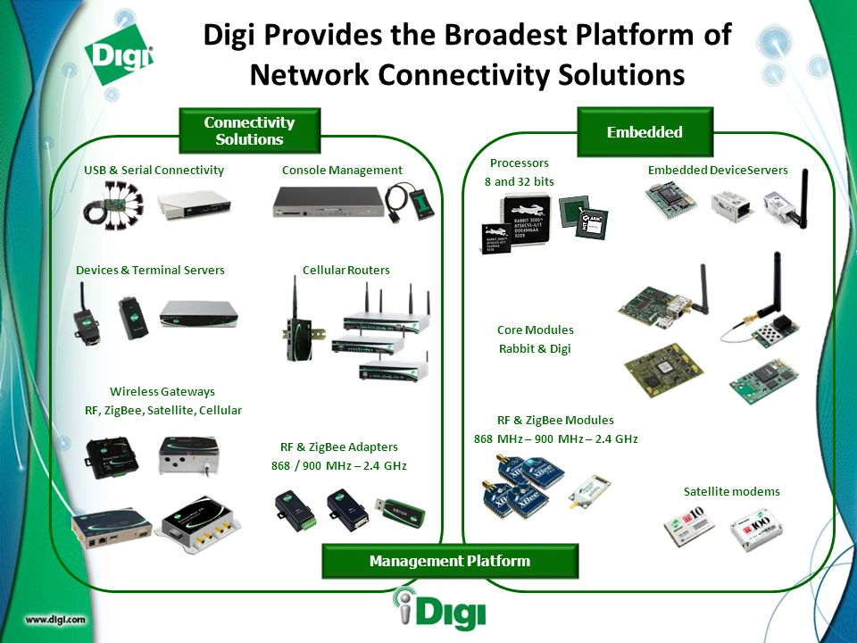 Digi End to End Solution From device side secure routing to head end Concentration with central network management We offer the end-to-end secure & resilient product set