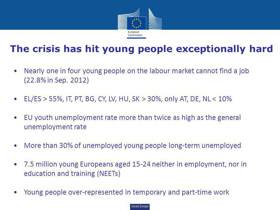 Social Europe The crisis has hit young people exceptionally hard Nearly one in four young people on the labour market cannot find a job (22.8% in Sep.