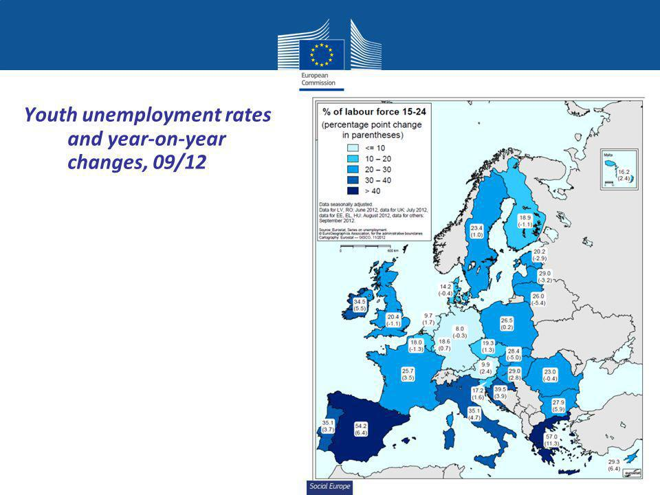 Social Europe Youth unemployment rates and year-on-year changes, 09/12